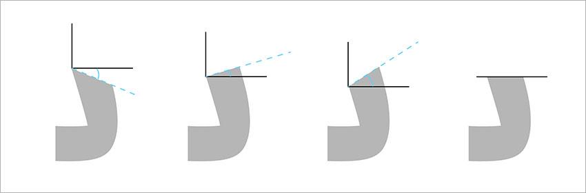 زاویه قلم در خوشنویسی و طراحی تایپ فیس (فونت)